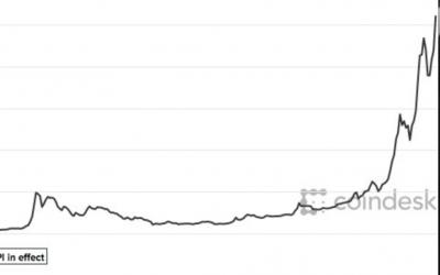 Bitcoin Vortrag – ist der Bitcoin Blase, Betrug oder unsere zukünftige Währung